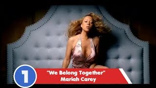 Top 5 Songs Of 2005 - Billboard Hot 100 Year End 2005