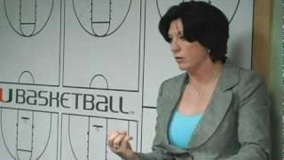 Clemson vs Miami Women