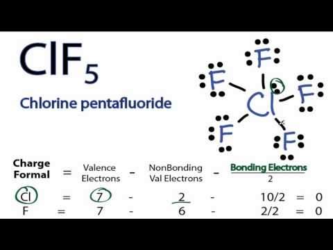 ChemDraw videos - You2Repeat