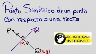 Calcular el punto simétrico de un punto con respecto a una recta