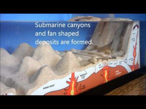 Erosion & Deposition--Submarine Canyons & Fans