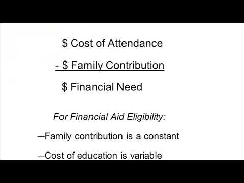 Planning for Your Child's Educational Expenses