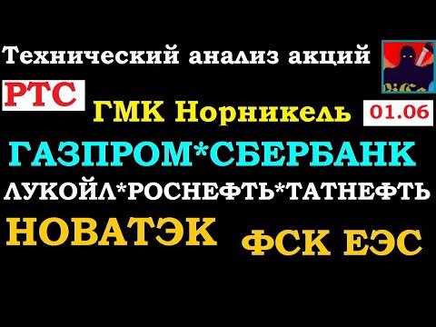 РТС фьючерс,Сбербанк,Газпром,ГМК,ФСК ЕЭС,Роснефть,Лукойл,Татнефть,Новатэк. Прогноз.Аналитика. Акции