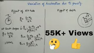 Variation in acceleration due to gravity by attitude and dept | Kamaldheeriya