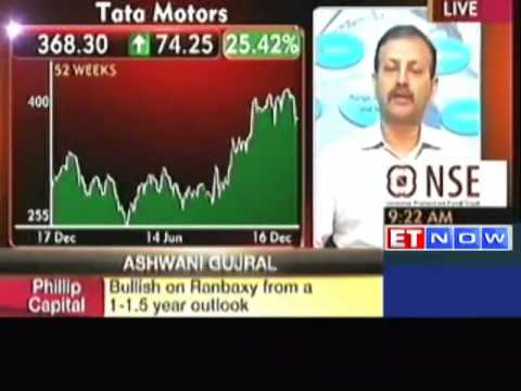 Will take long positions on volatility in mkts