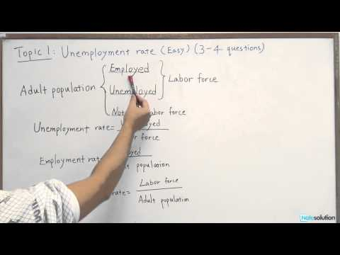 ECMA06 Midterm Exam Tutorial Part1 - Unemployment Rate