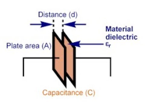 Find the charge on an electrode of parallel plate capacitor