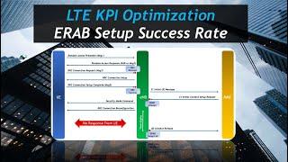 LTE KPI Optimization (Session 1): ERAB Setup Success Rate