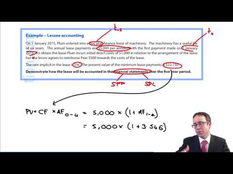 ACCA P2 IFRS 16 Lessee accounting