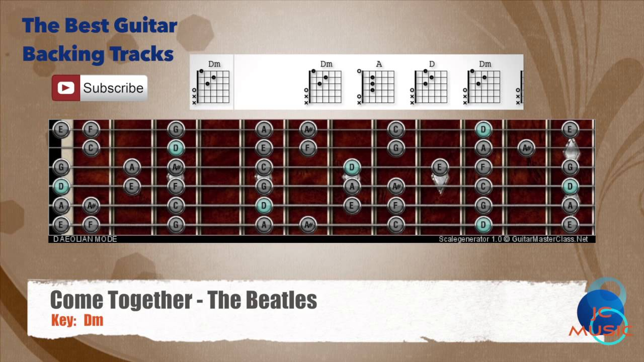 Come Together The Beatles Guitar Backing Track With Scale Chart