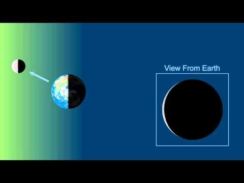 Moon Phase Animation
