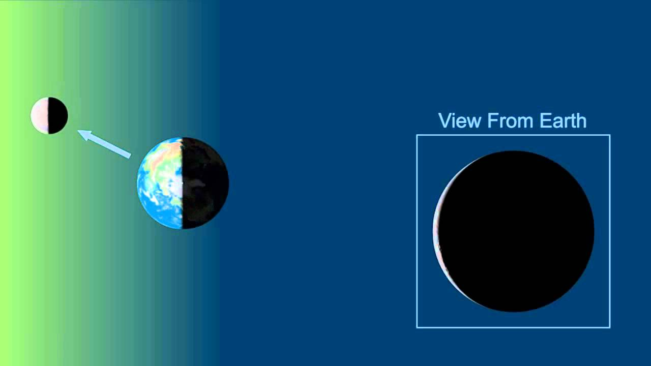 Moon Phase Animation