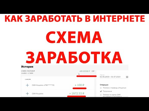 Заработок в интернете.ДО 100000 рублей в МЕСЯЦ.Денежные связки, деньги в интернете