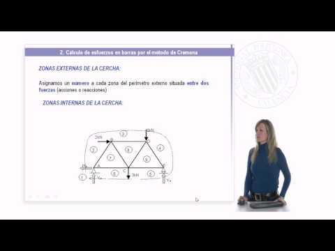 Resolución de cerchas planas por el método de Cremona