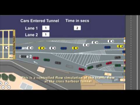 Hong Kong Cross Harbour Tunnel - Traffic Congestion Solution