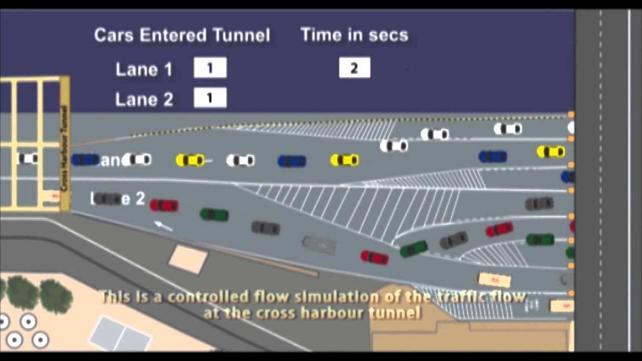 Hong Kong Cross Harbour Tunnel Traffic Congestion
