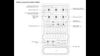2006 Ford E350 Fuse Box Diagram Youtube