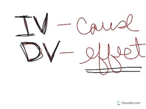Iv And Dv Youtube