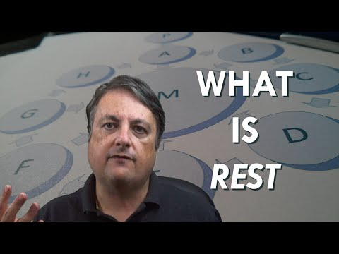 What Is REST? | Scott Duffy