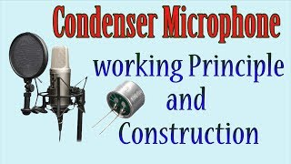 Condenser Microphone working