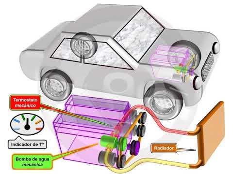Control electrónico de la temperatura del motor (2/6)