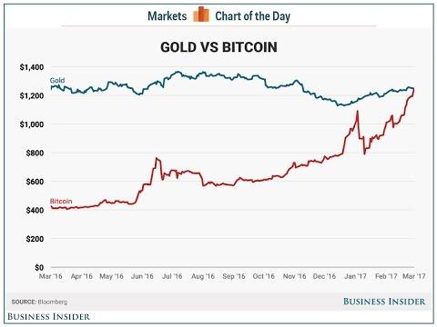 Bitcoin   New Era Of Cryptocurrency