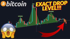 URGENT!!! BITCOIN EXACT DROP LEVEL EXPOSED!!! PRICE WILL REVERSE FROM THERE!!!