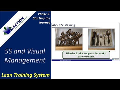 5s and visual management lean training - youtube, Powerpoint templates