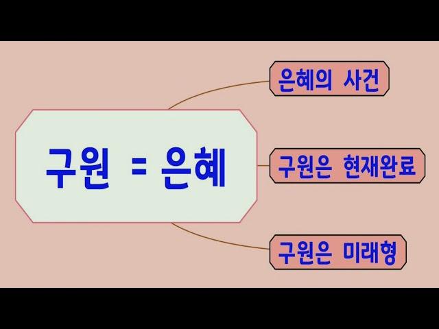 20190410 김성환목사