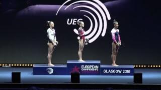 REPLAY - 2018 Artistic Gymnastics Europeans, junior women event finals