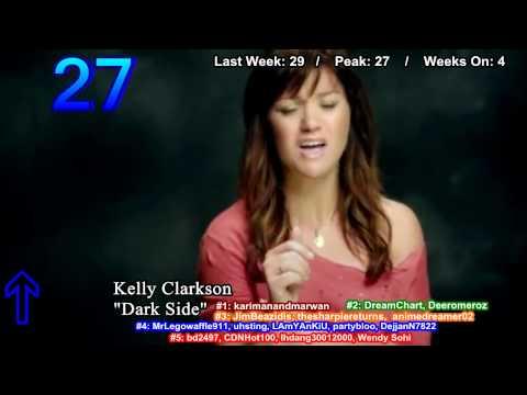 Jesse's Top 50 Singles- (7/14/2012)