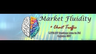 LIVE Forex Trading - NY Session 4th March 2020