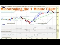 Microtrading the 1 Minute Chart
