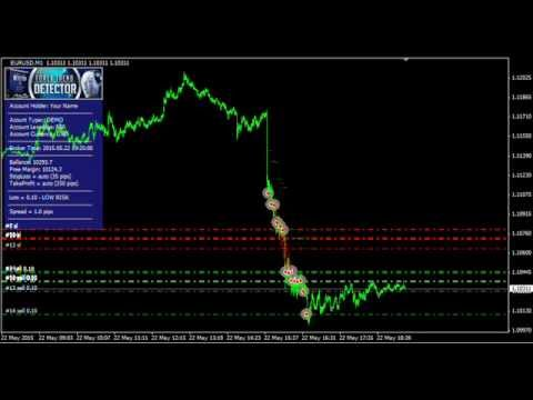 Forex Trend Detector in action - YouTube
