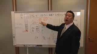 埼玉の参議院補欠選挙たった10%の組織票で上田きよし候補が圧勝する仕組み