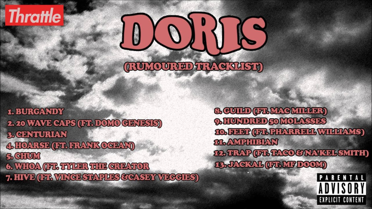 Doris Earl Sweatshirt Wallpaper