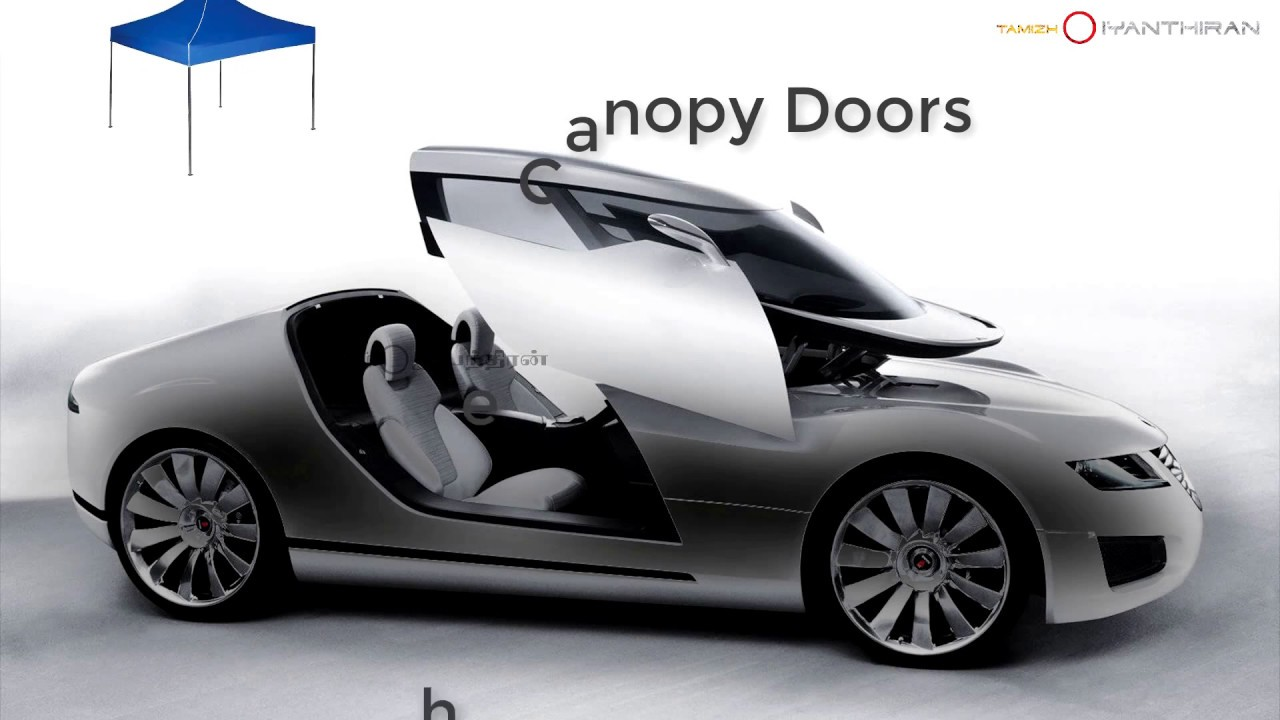Types Of Car Doors The Gate Way Youtube