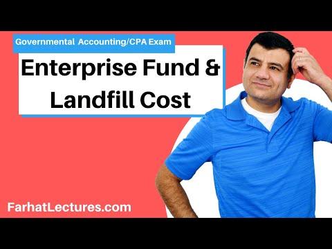 Enterprise fund landfill cost governmental accounting CPA exam FAR