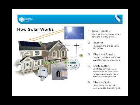 Solarize Kern County- Business Webinar