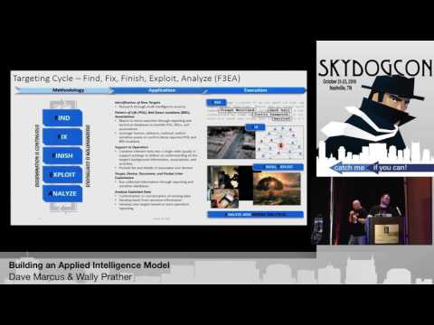 """SkyDogCon 2016: """"Building an Applied Intelligence Model"""" - Dave Marcus & Wally Prather"""