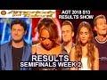 RESULTS Semi-Finals 2 DUNKIN SAVE Glennis Grace Daniel Emmet We Three America's Got Talent 2018 AGT