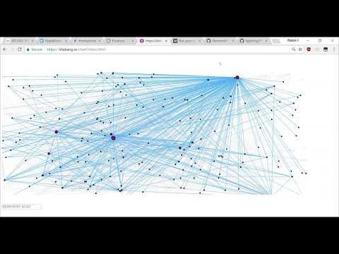 Bitcoin Lightning Network Tutorial Part 1 - Setup Bitcoind