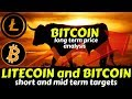 LITECOIN and BITCOIN short, mid and long term targets, btc ltc price prediction, news today