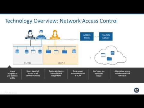 Network Access Control vs  Software Defined Perimeter – or both