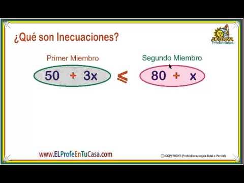 Que es una inecuaci n for Ecuaciones de cuarto grado