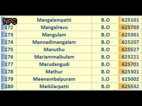 மதுரை முள் குறியீடுகள் பட்டியல்  MADURAI PIN Code s List    TAMIL NADU    399 Post Offices.
