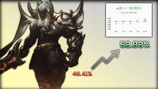 The Rise of Aatrox on Patch 9.10 - An Adjustment of Power Budget In League of Legends