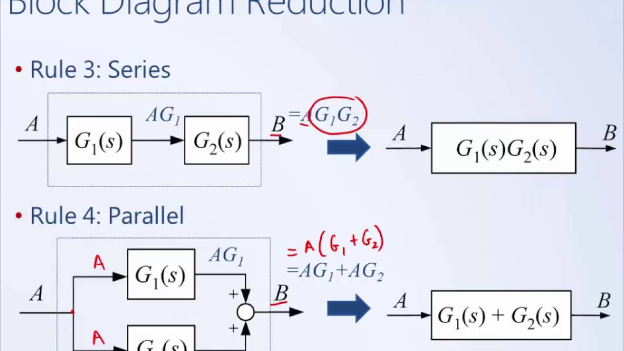 block diagram reduction rules square d well pump pressure switch wiring system dynamics and control: module 13b - youtube