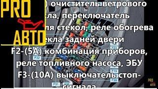 ЛАДА ЛАРГУС (Largus) НАЗНАЧЕНИЕ ПРЕДОХРАНИТЕЛЕЙ В САЛОНЕ