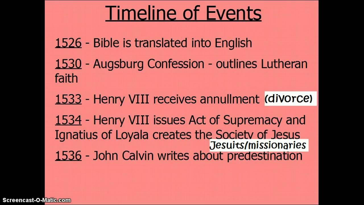 Protestant Reformation Timeline Notes - YouTube